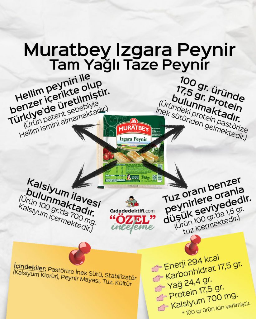 Muratbey Izgara Peynir - Gıda Dedektifi