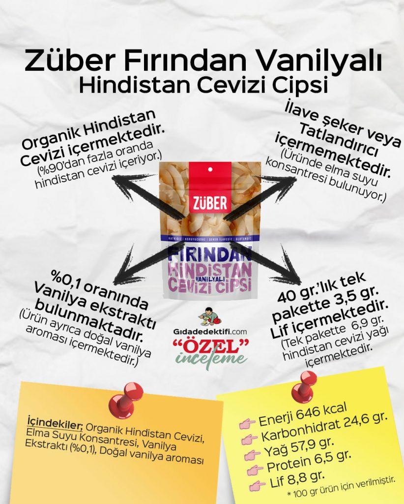Züber Fırından Vanilyalı Hindistan Cevizi Cipsi - Gıda Dedektifi