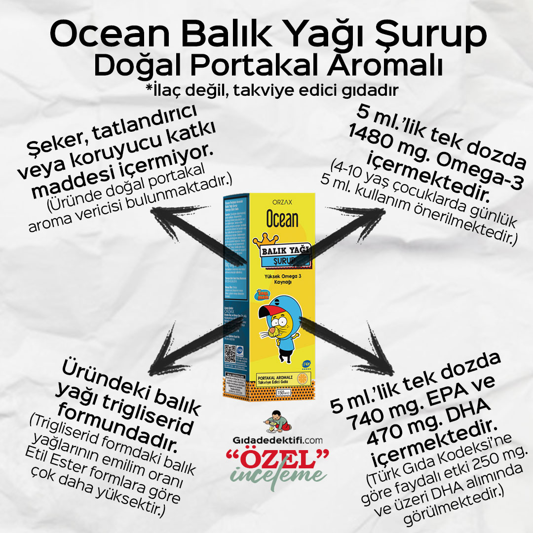 Ocean Balık Yağı Şurup - Gıda Dedektifi