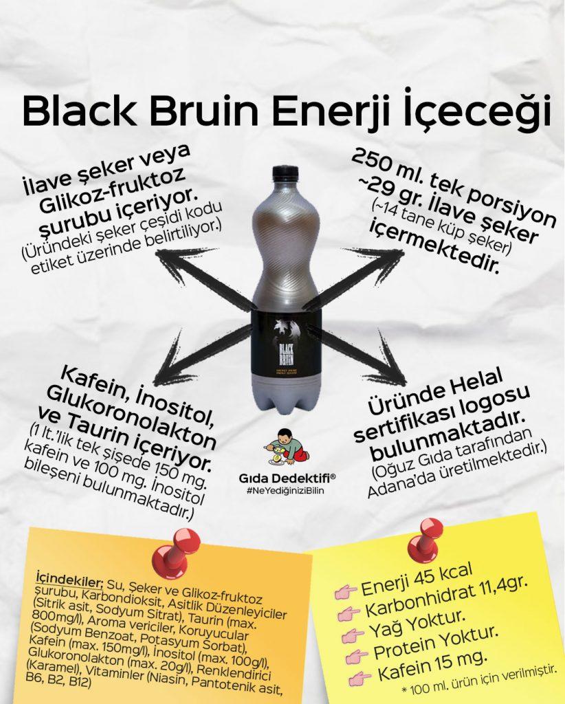 Black Bruin Enerji İçeceği - Gıda Dedektifi