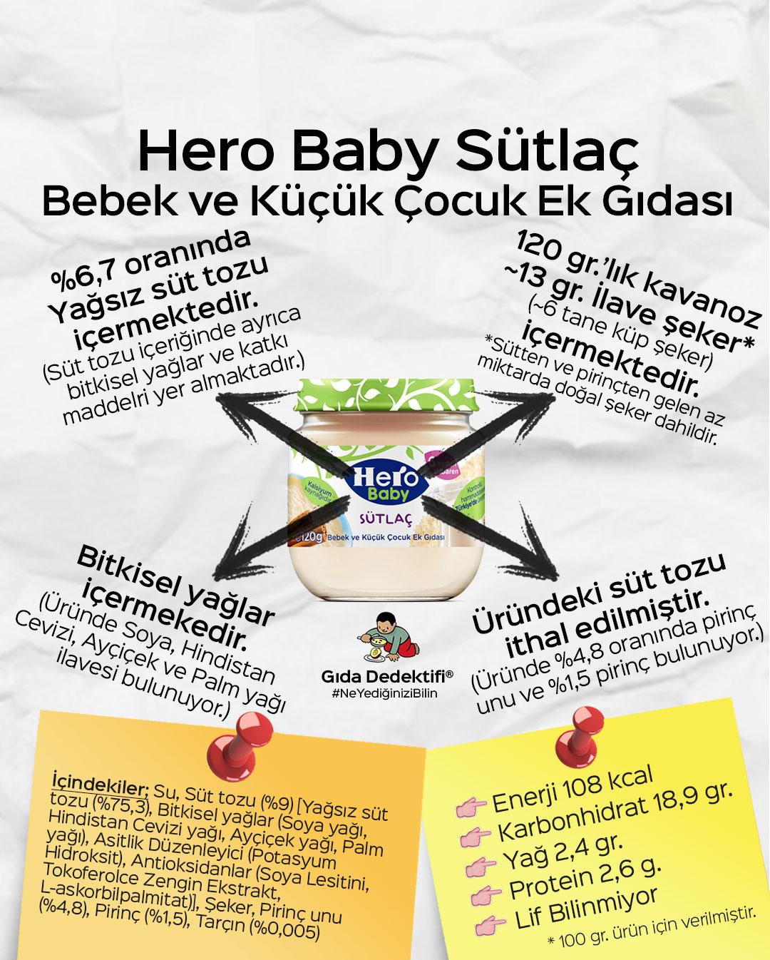 Hero Baby Sütlaç - Gıda Dedektifi