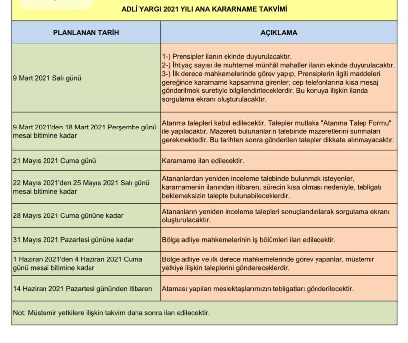 HSK 2021 prensip kararları ve kararname takvimi açıklandı   SON TV