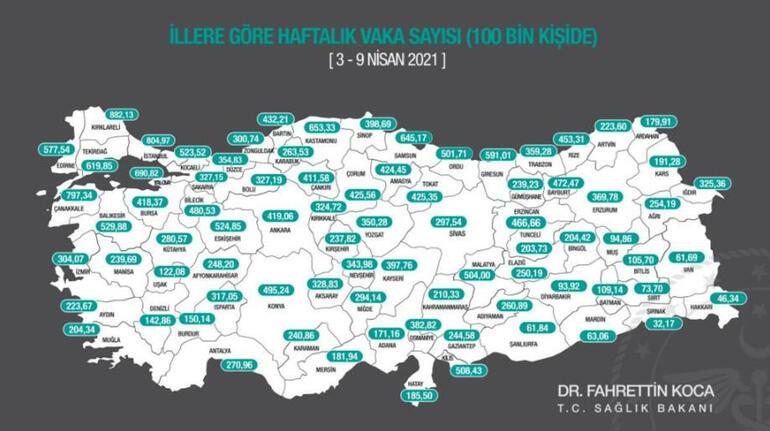 Son dakika haberi: Bakan Koca duyurdu İşte il il haftalık koronavirüs vaka sayısı haritası..