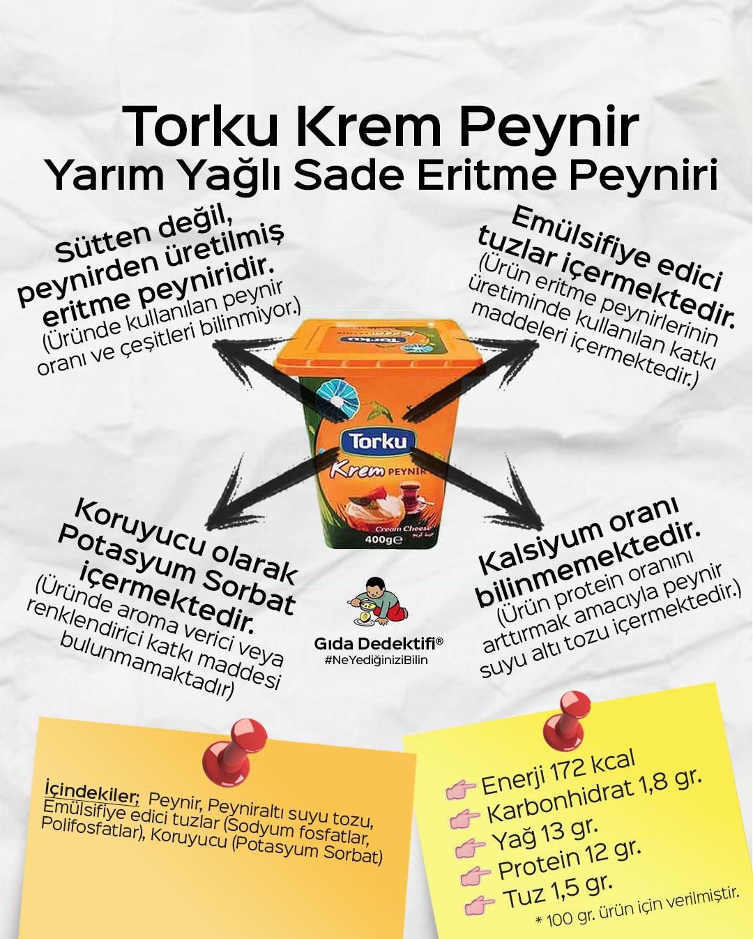Torku Krem Peynir - Gıda Dedektifi