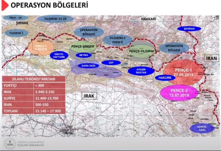 Son dakika haberi... İçişleri Bakanı Süleyman Soylu, Türkiyedeki terörist sayısını açıkladı İstanbulda bugün katliam önlendi