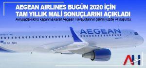 Aegean Airlines bugün 2020 için tam yıllık mali sonuçlarını açıkladı