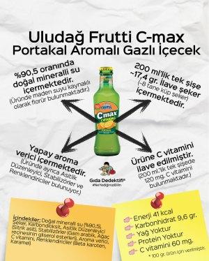 Uludağ Frutti C-max Portakal Aromalı - Gıda Dedektifi