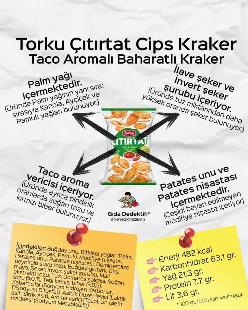 Torku Çıtırtat Taco Aromalı Baharatlı Kraker - Gıda Dedektifi