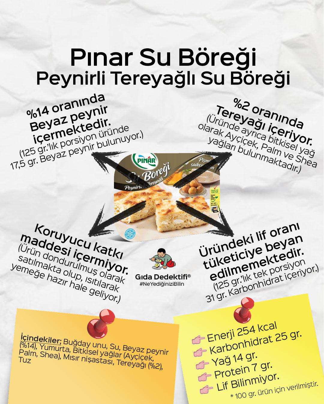 Pınar Su Böreği - Gıda Dedektifi