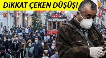Sağlık Bakanı Fahrettin Koca İstanbuldaki son durumu paylaştı: Vaka sayısı yüzde 65 azaldı