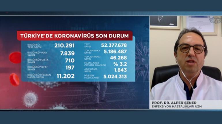 Koronavirüs vaka sayılarında düşüş devam eder mi Prof. Dr. Alper Şenerden dikkat çeken açıklama