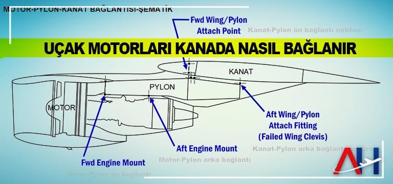 Uçak motorları kanada nasıl bağlanır