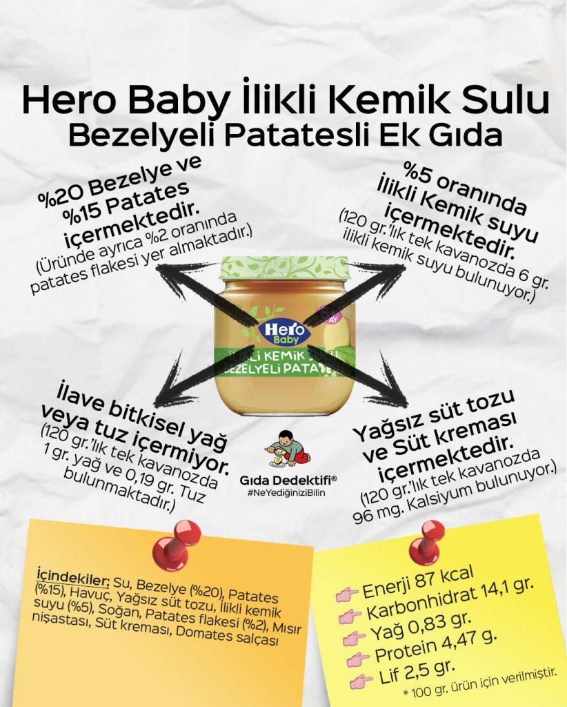 Hero Baby İlikli Kemik Sulu Bezelyeli Patatesli Ek Gıda - Gıda Dedektifi
