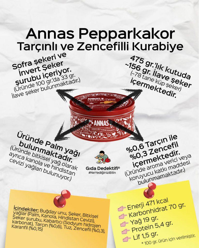 Annas Pepparkakor Karanfil ve Zencefilli Kurabiye - Gıda Dedektifi