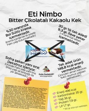 Eti Nimbo - Gıda Dedektifi