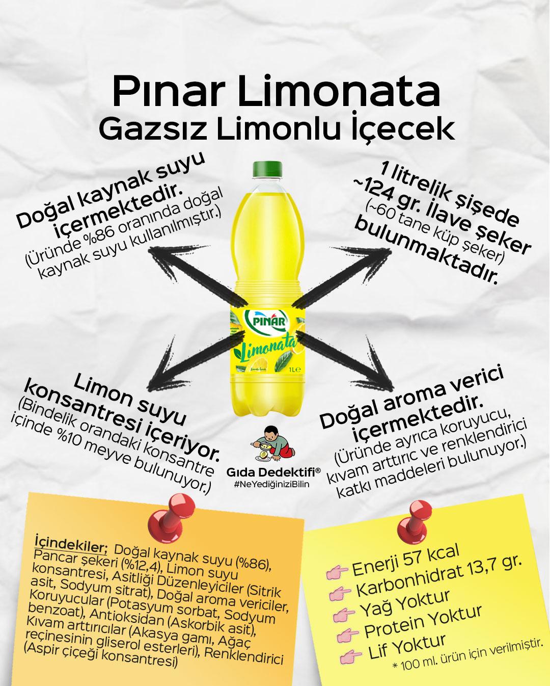 Pınar Limonata - Gıda Dedektifi