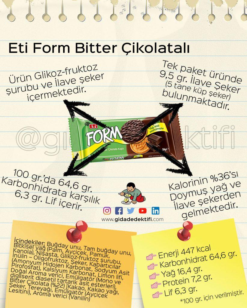 Eti Form Bitter Çikolata Kaplı Lifli Bisküvi - Gıda Dedektifi