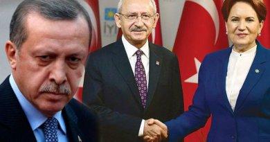 erdoğan kılıçdaroğlu akşener