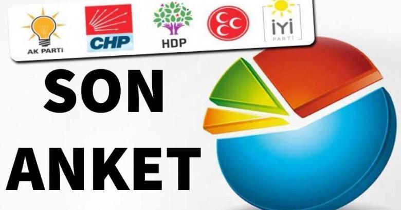 Metropoll'ün son anketinde Partilerin oy oranı şaşırttı