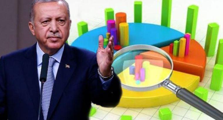 Metropoll Araştırma anketi: AKP'lilerin yüzde 34'ü…