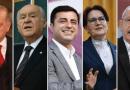 """Sonuçları 'En güvendiğim anket şirketi' diyerek paylaştı: """"AKP, tarihinin en düşük bandında"""""""