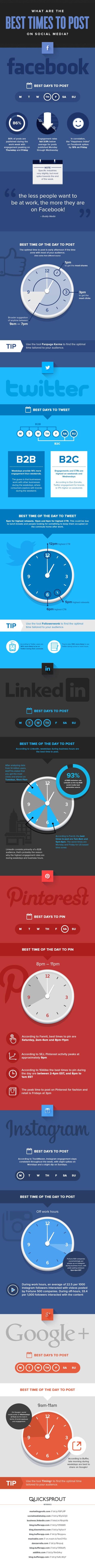 Infografía Mejor momento para publicar en Redes Sociales