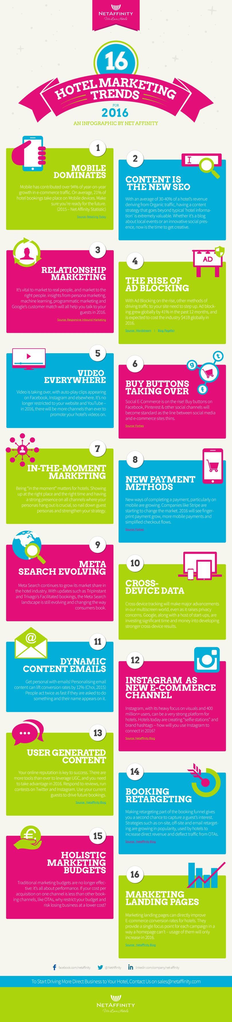 16-hotel-marketing-trends-for-2016-netaffinity