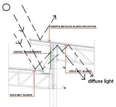 Ideas For Solar Energy Renewable Energy Ideas Wiring