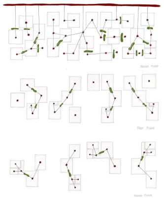 Diagrama de les relcaions entre espais