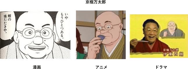 京極万太郎