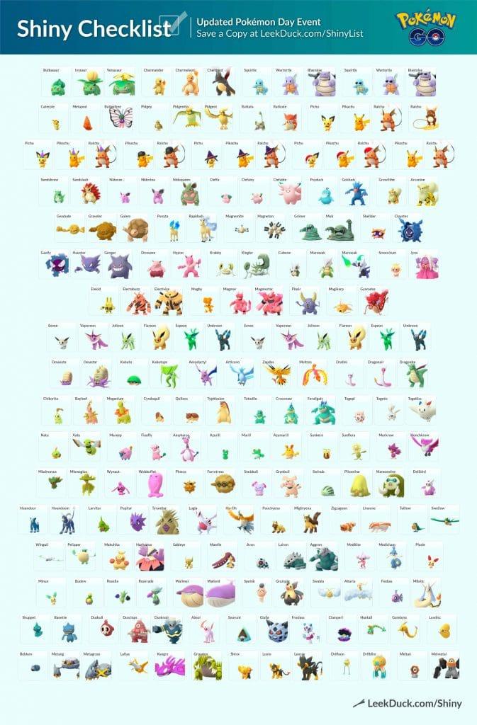 Lista actualizada shiny Pokemon Go