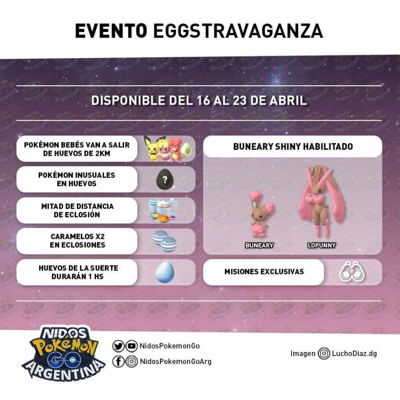 Eggstravaganza Pokemon Go