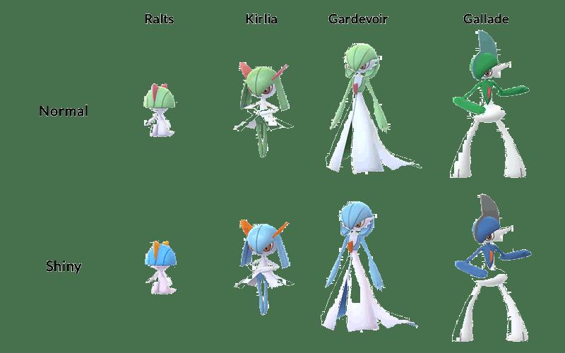 Pokemon Go Ralts, Gardevoir y Gallade