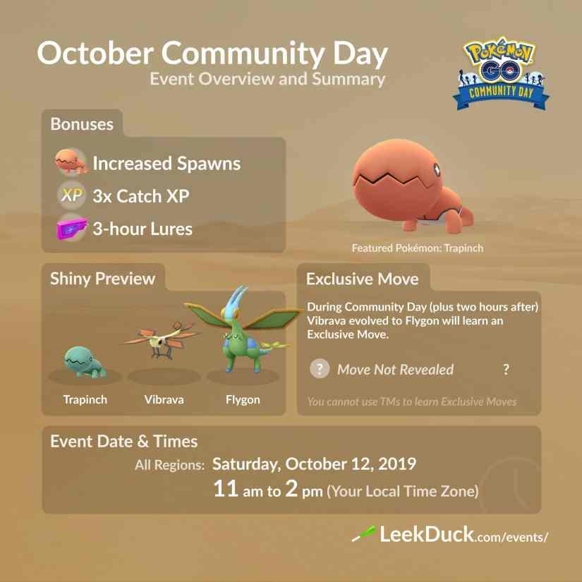 Pokemon Go Día de la Comunidad Octubre