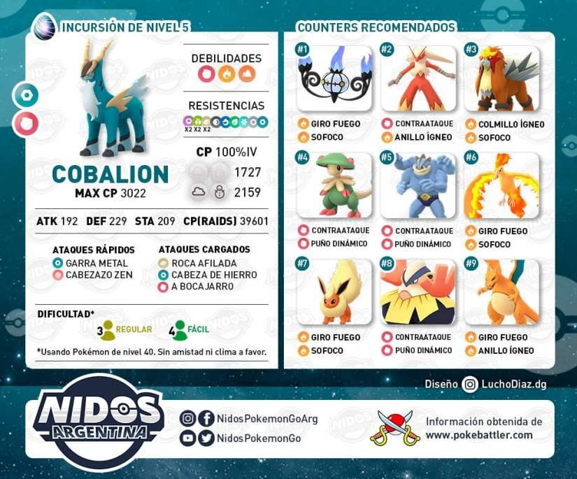 Debilidades Cobalion Pokemon Go