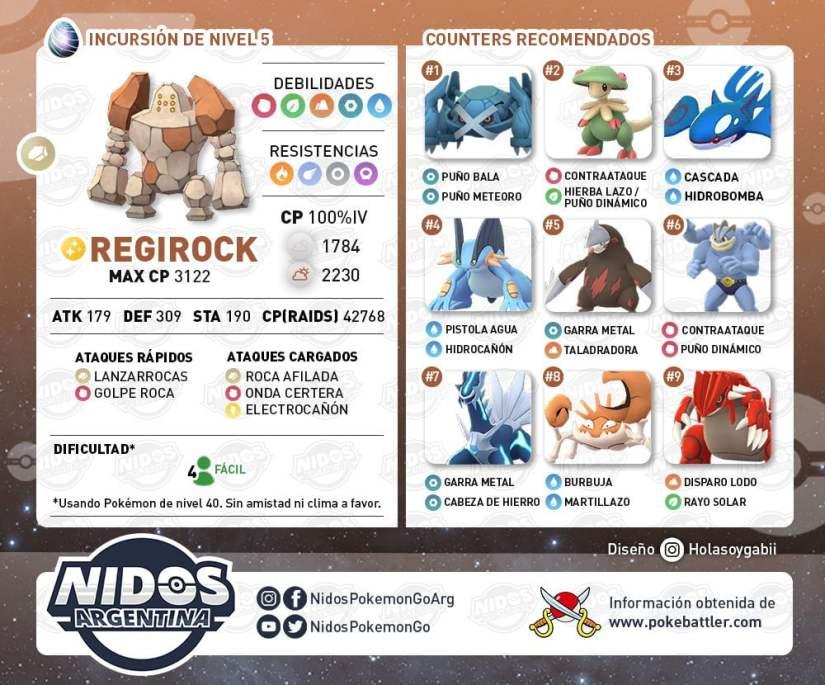Debilidades Regirock Pokemon Go