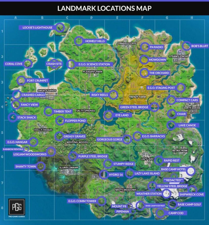 Lugares Emblemáticos en Fortnite