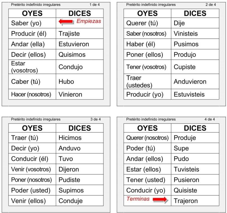 OYES-DICE Indefinido