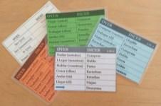 Tarjetas de OYES-DICES para enseñar español