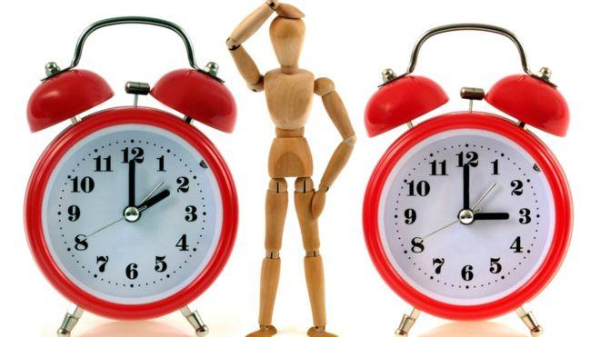 Decir la hora en inglés