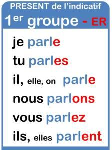 Conjugación verbos en francés del primer grupo