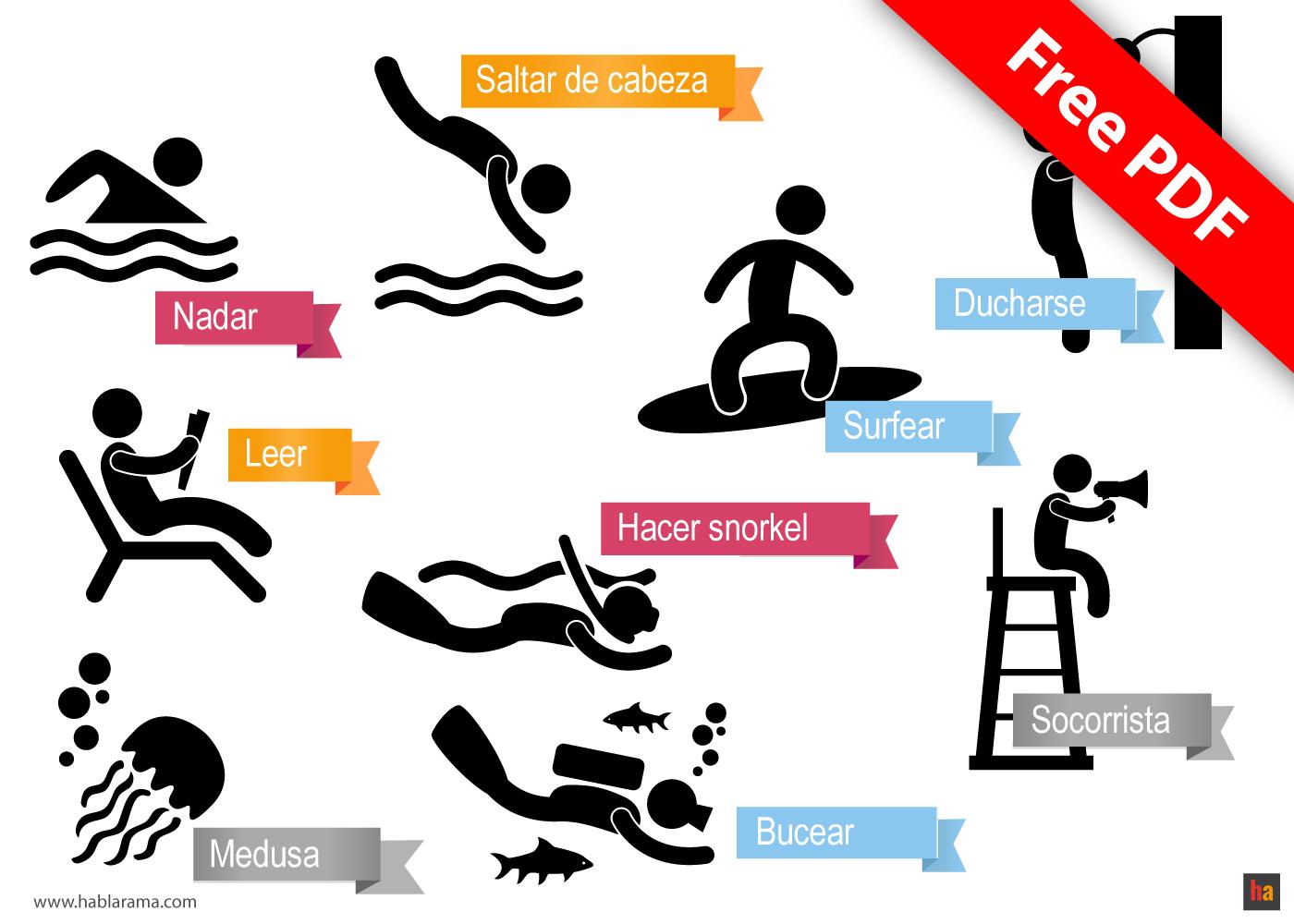 Free Spanish Vocabulary 14 The Beach