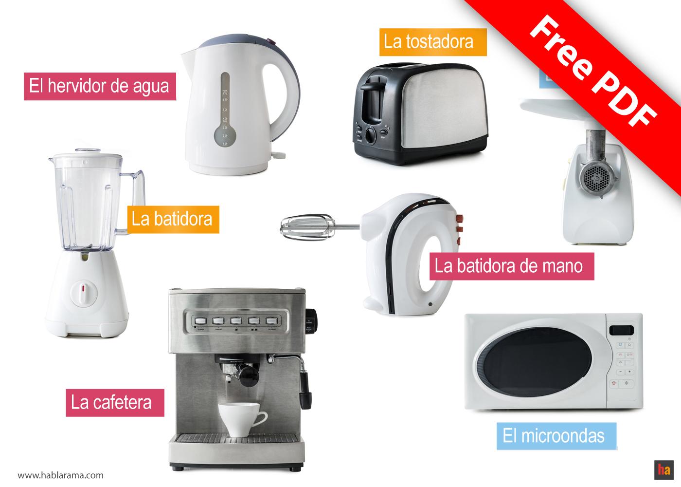 Free Spanish Vocabulary 05 The Kitchen