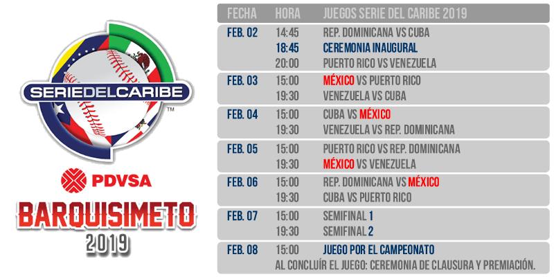 Calendario Serie del Caribe 2019