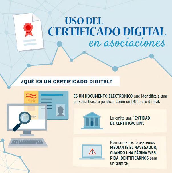 Usos del certificado digital en las asociaciones