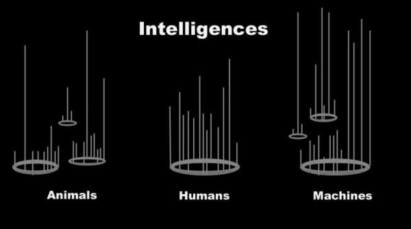 Культ карго для ИИ: миф о сверхчеловеческом искусственном интеллекте