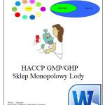 HACCP GMP/GHP Sklep Monopolowy Lody