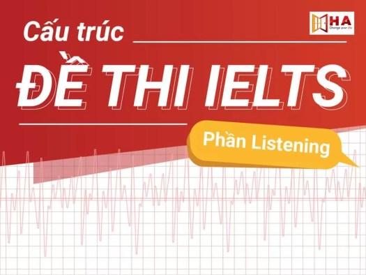 CẤU TRÚC ĐỀ THI IELTS PHẦN LISTENING HA Centre