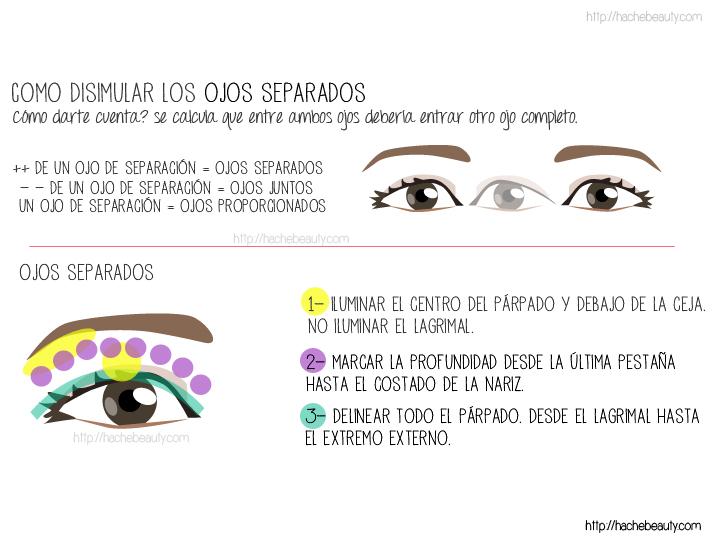 ojos juntos como maquillar
