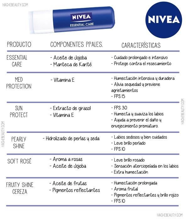 nivea lip care argentina besos nivea 3
